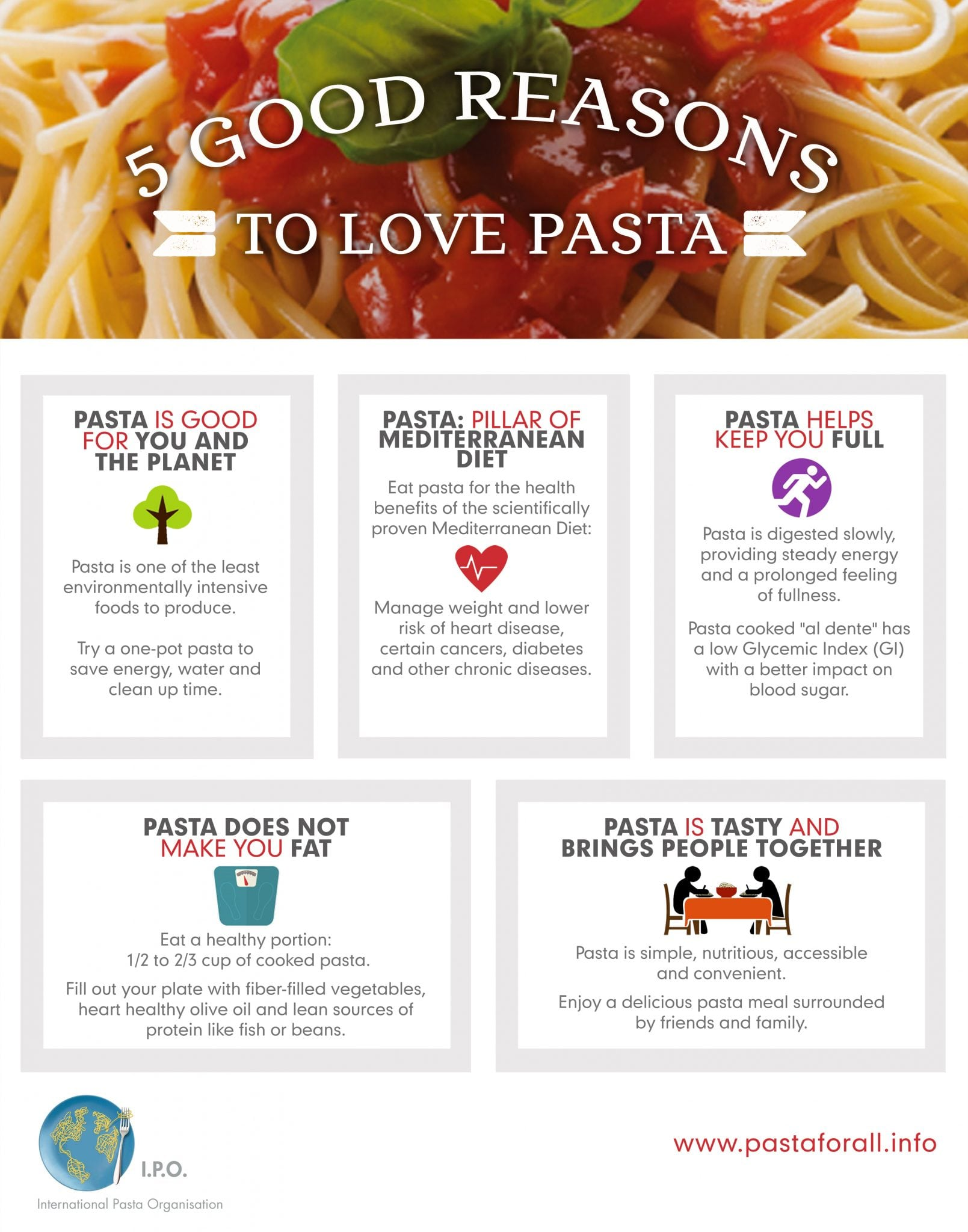 BEWARE OF SENSATIONAL HEADLINES – PASTA FITS INTO A HEALTHY LIFESTYLE